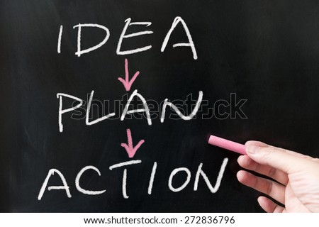Idea, plan, action words written on the blackboard using chalk - stock photo