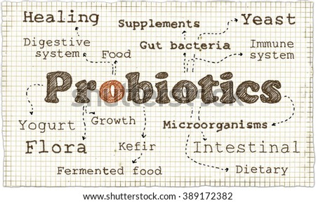 Illustration about Probiotics with soft Pen on old Paper - stock photo