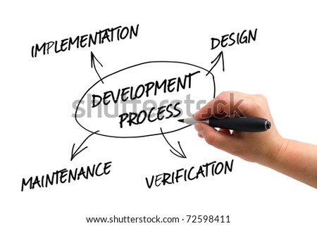 Illustration of a hand drawing Development Process graph - stock photo