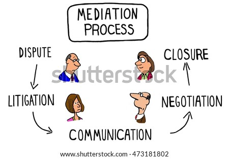 Illustration of a mediation process.