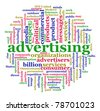 Illustration of advertising concept. Advertisement Wordcloud in circular shape - stock photo