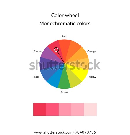 What Are Monochromatic Colors monochromatic stock images, royalty-free images & vectors