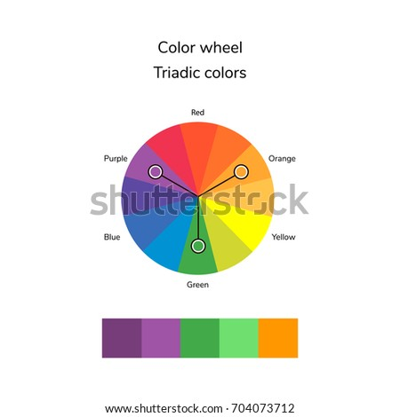 Illustration Of Color Circle Infographics Palette Triadic Raster Copy