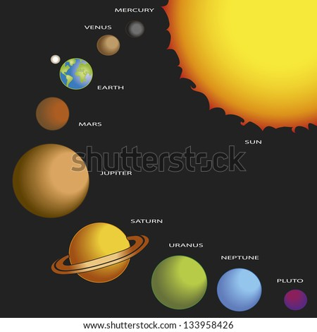 illustration of solar system with sun and the planets - stock photo