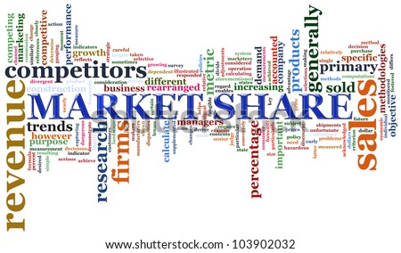 Illustration of Wordcloud representing concept of market share