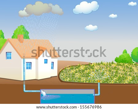 Illustration showing rainwater harvesting - stock photo