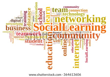 Illustration with word cloud about Social Learning.