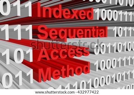 3d slut access code