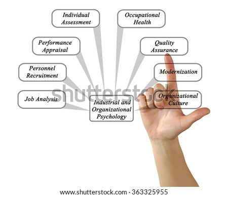 industrial and personnel psychology Phd in industrial and organizational psychology, at walden university in ,  view the best master degrees here.
