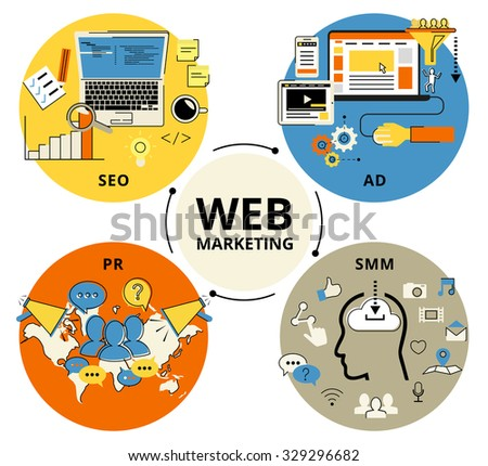 Infographic flat conceptual process illustration of web marketing. Flat contour modern style - stock photo