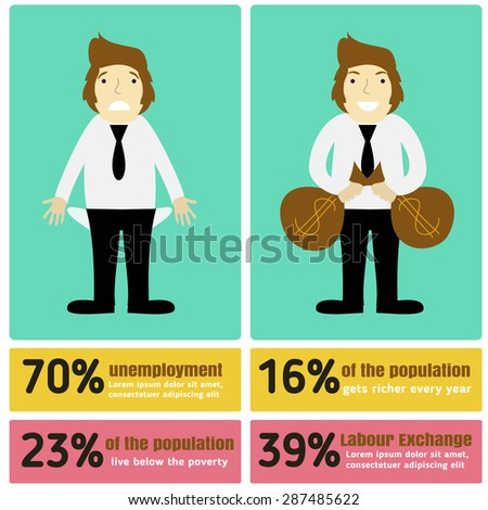 Infographic illustration of wealth and poverty. One man standing with two bags of money. The other man standing with empty pockets turned inside out and unhappy face - stock photo