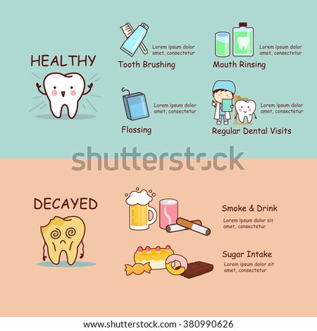 infographics of health dental care, comparison to get good dental health and decayed teeth, great for health dental care concept - stock photo