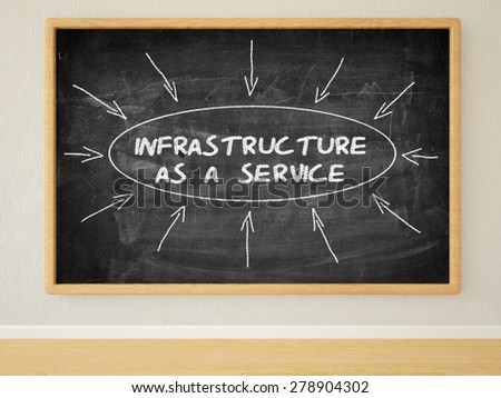 Infrastructure as a Service - 3d render illustration of text on black chalkboard in a room. - stock photo