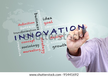 innovation concept and other related words,hand drawn on white board - stock photo