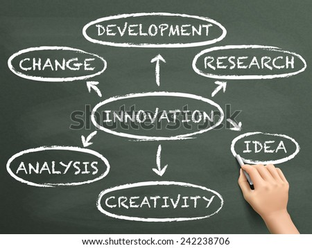Innovation flow chart written by hand over chalkboard  - stock photo