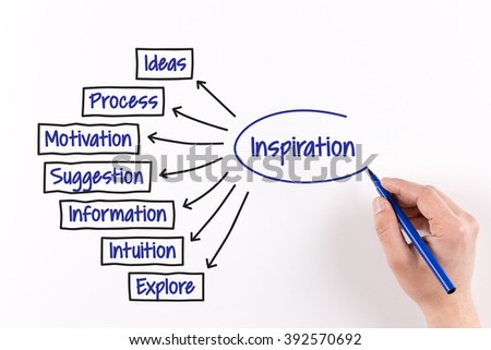 INSPIRATION diagram hand drawn on white paper - stock photo