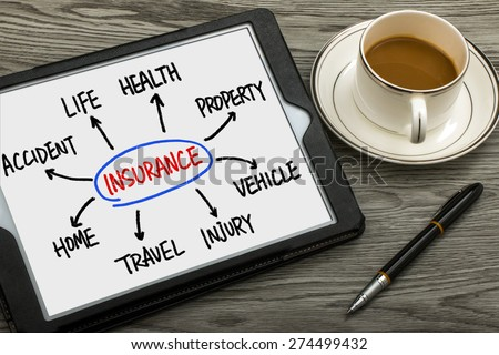 insurance concept flowchart hand drawing on tablet pc - stock photo