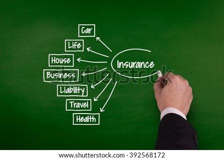 INSURANCE diagram hand drawn on chalkboard