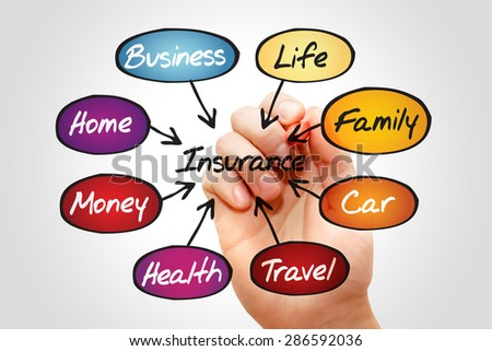 Insurance flow chart, business concept - stock photo