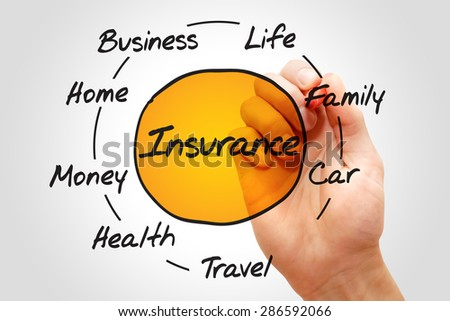 Insurance process cycle, business concept - stock photo