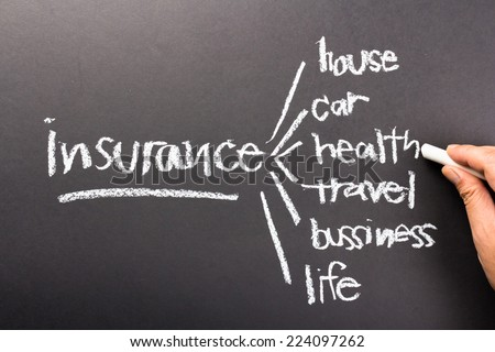 Insurance type concept on chalkboard with hand point at the Health word