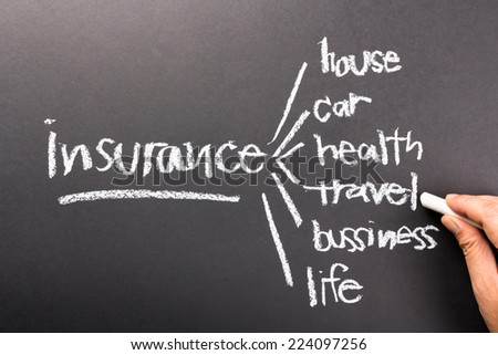 Insurance type concept on chalkboard with hand point at the Travel word
