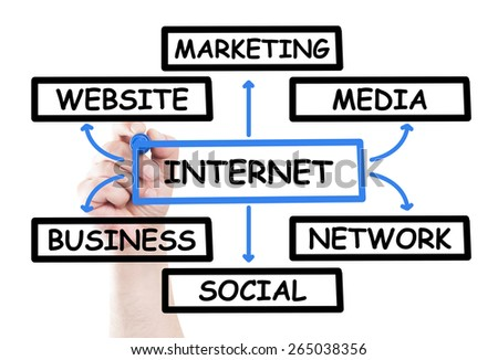 Internet diagram concept draw on transparent white wipe board with a hand holding a marker - stock photo