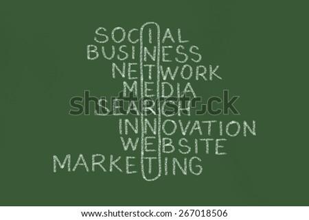 Internet on Blackboard  - stock photo