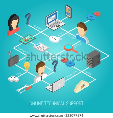 Internet support concept with isometric customer service icons in flowchart  illustration - stock photo