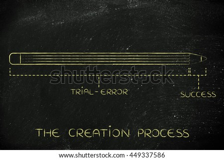 invention process diagram with pencil metaphor, long trial error phase before reaching success - stock photo
