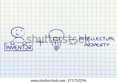 inventor plus a good idea equals intellectual property formula - stock photo