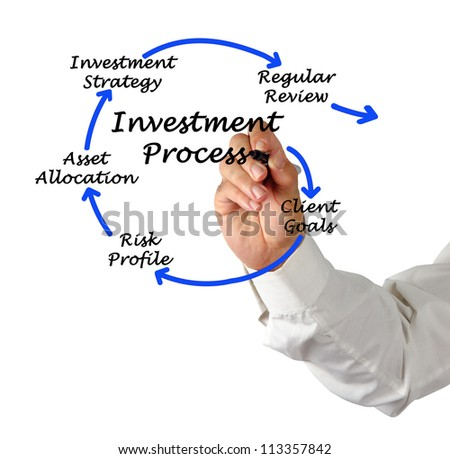 Investment process - stock photo