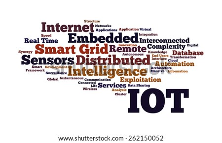 IOT(Internet of Things)/Internet Dinge Word Cloud: tag cloud illustrating the prime concept of the game changer in global technology and a major economical market force of the present and the future - stock photo