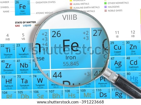 Iron symbol fe element periodic table stock photo safe to use iron symbol fe element of the periodic table zoomed with magnifying glass urtaz Gallery