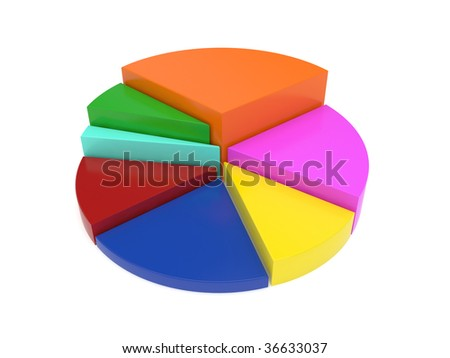 isolated pie chart on white background - stock photo