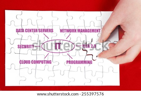 IT information technology - stock photo
