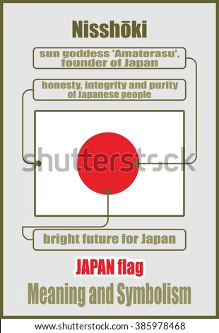 Japan National Flag Meaning Symbolism Banners Stock Illustration