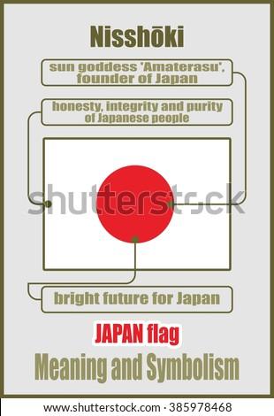 Japan National Flag Meaning Symbolism Banners Stock Illustration