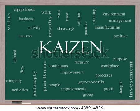 Kaizen Word Cloud Concept on a Blackboard with great terms such as improvement, positive, success and more. - stock photo