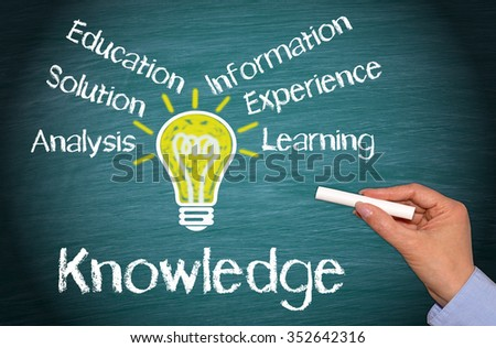 Knowledge and Education Concept with yellow light bulb and text on green chalkboard background