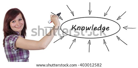 Knowledge - young businesswoman drawing information concept on whiteboard.  - stock photo