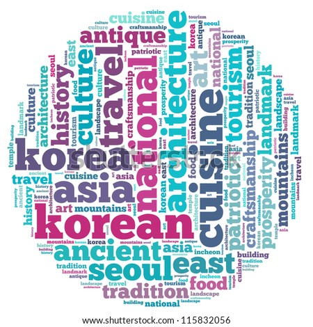 Korea info-text graphics and arrangement concept on white background (word cloud)