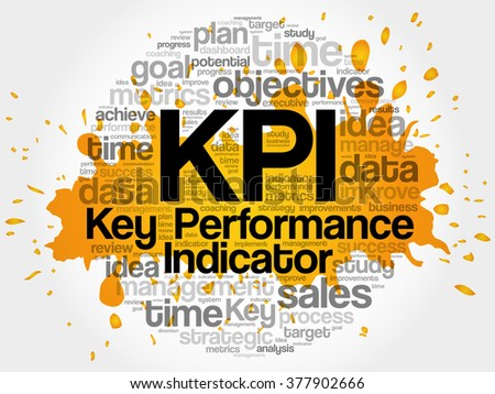 KPI - Key Performance Indicator word cloud, business concept background