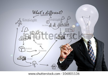 Lamp businessman show case �what�s different� during employer and employee - stock photo