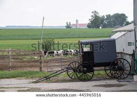 technology in the society of the amish of pennsylvania The first amish arrived in pennsylvania in the 1730s to escape persecution in  europe  they only avoid technology where it might damage the community,   in amish and japanese societies, law and society review, 1990.