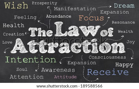 Law of Attraction on Blackboard with Words - stock photo