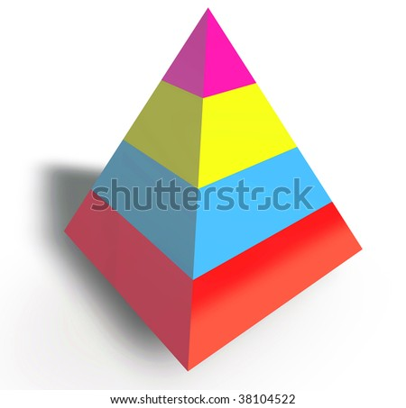 Layered hierarchy pyramid illustration, 3d colored