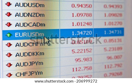 LCD closeup shot shows stock rates. - stock photo