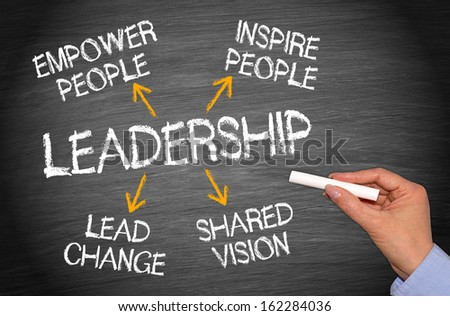 Leadership - Business Concept - stock photo