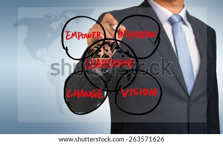 leadership concept diagram hand drawing by businessman - stock photo